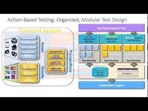 Test Automation With Vsts Uitest Framework