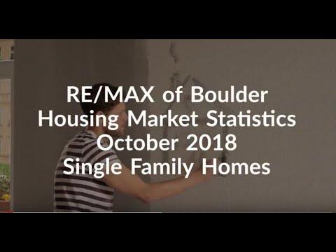 REMAX of Boulder Housing Market Statistics October 2018 – Single Family Homes