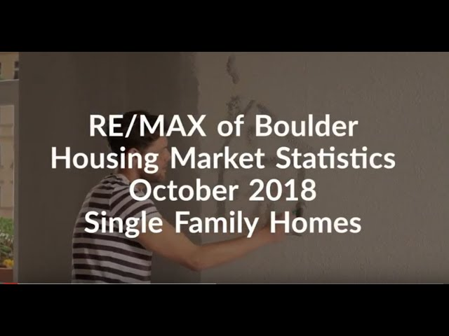 REMAX of Boulder Housing Market Statistics October 2018 – Single Family Homes