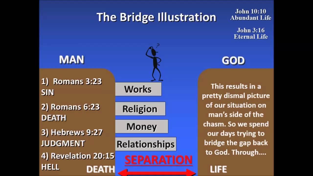 navigator bridge diagram youtube : bridge diagram gospel - findchart.co
