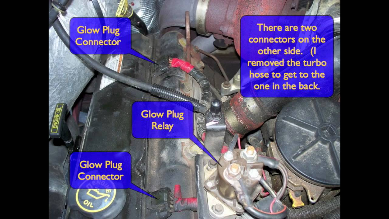 maxresdefault glow reley & plug testing youtube 7.3L Glow Plug Wiring Diagram at virtualis.co