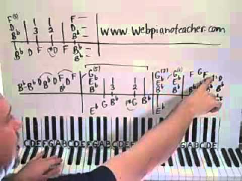 Blueberry Hill Piano Lesson part 1 Fats Domino