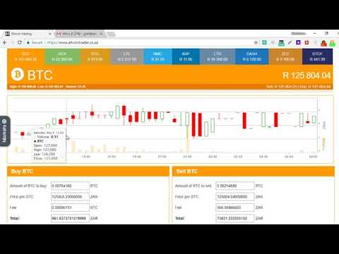 Trading Strategies On Altcoin Trader