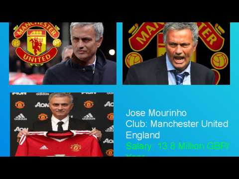 Top 15 Highest Paid Football MANAGERS 2017
