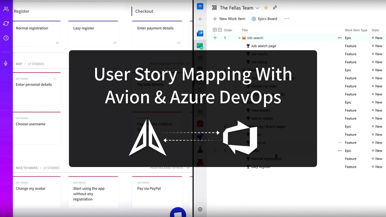 User Story Mapping with Azure DevOps (formerly VSTS) and Avion