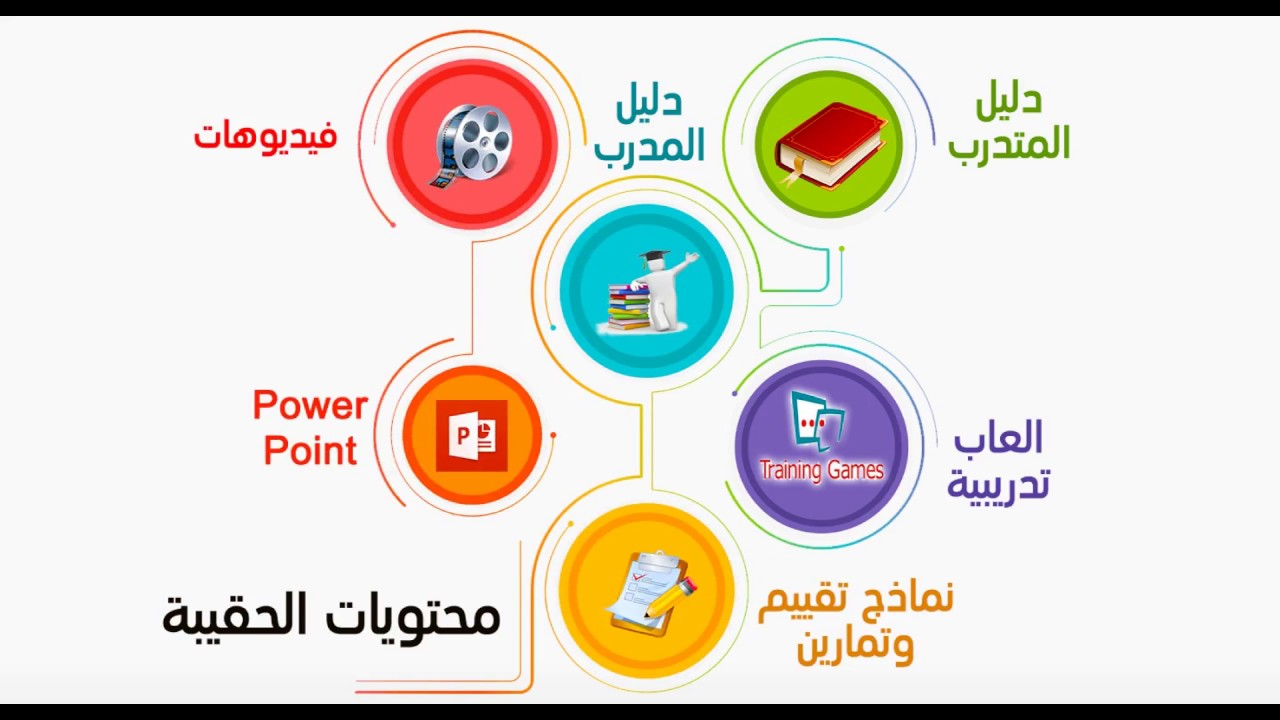 تحميل برنامج كورت لتنمية مهارات التفكير