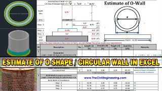 Estimate of O Shape Wall in Excel | Circular wall Estimate in Excel | Quantity Surveying in Urdu
