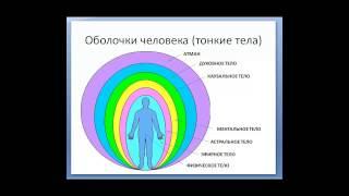 видео Астральное тело