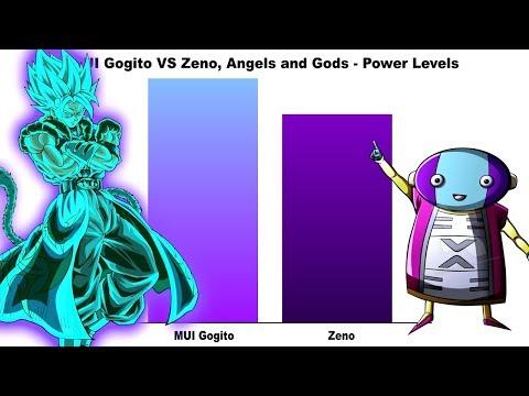 MUI Gogito (FUSION OF GOGETA AND VEGITO) VS Zeno, Angels And Gods | Power Levels