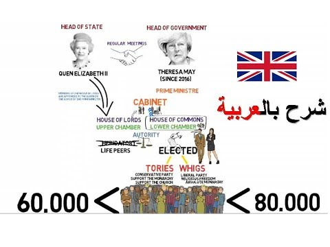 United Kingdom politics and government