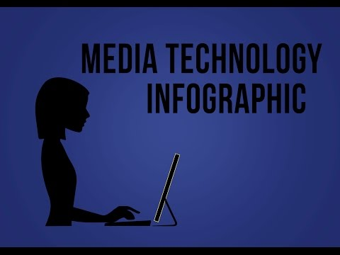 Media Technology Infographic