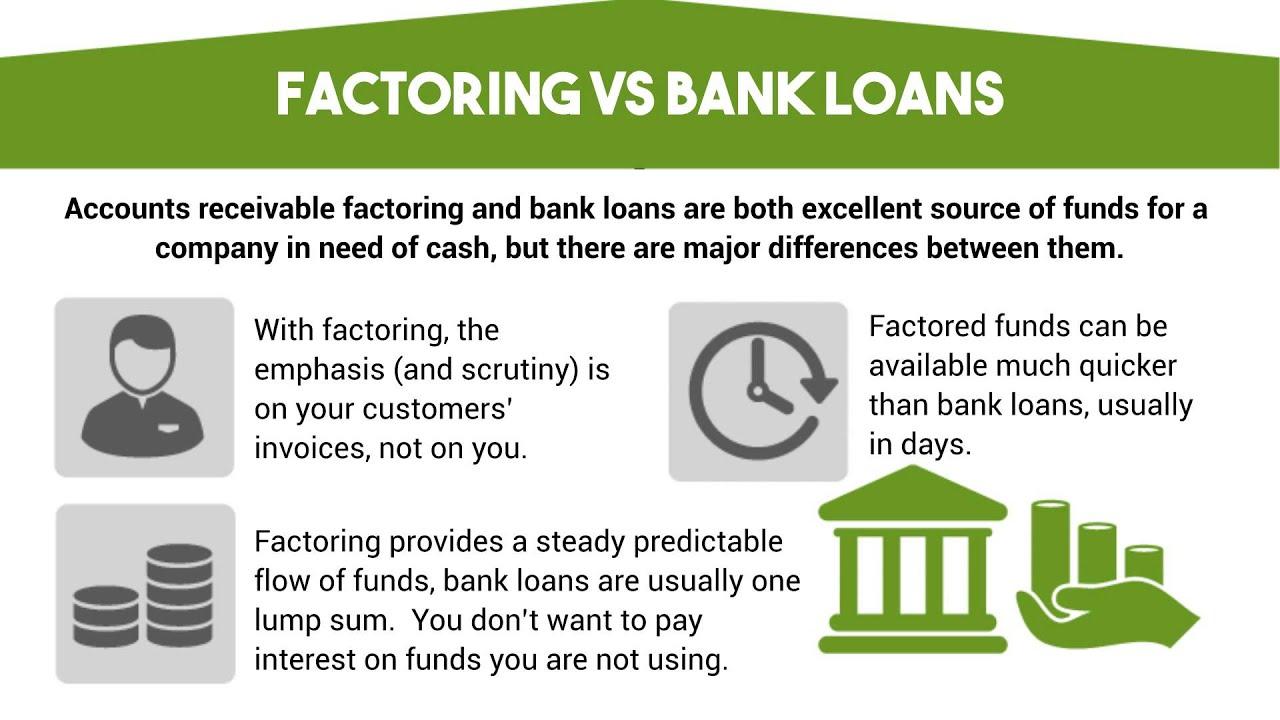 Invoice Factoring A Better Alternative Than Traditional Bank Loan - Invoice factoring loan