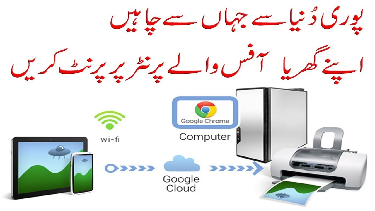 Hindi Urdu Print From Anywhere To Your Printer Using Google Cloud