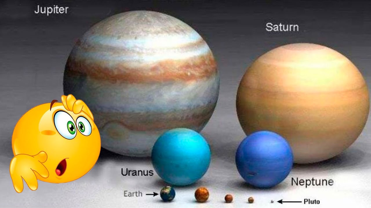 Планеты-гиганты Солнечной системы: Юпитер, Сатурн, Уран, Нептун!