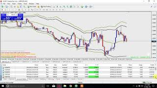 Give best forex indicator