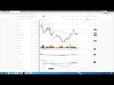 #250 StockPro |(NIFTY AND CRUDE OIL  WINNING TRADES)