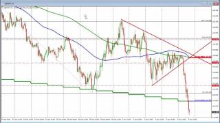 What to look for on a technical break in your forex trading