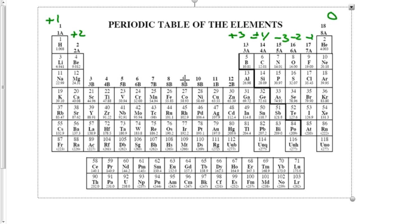 Periodic table compounds images periodic table images periodic table gamestrikefo Images