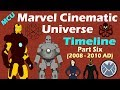 Marvel Cinematic Universe: Timeline (Part 6 - Spoilers)