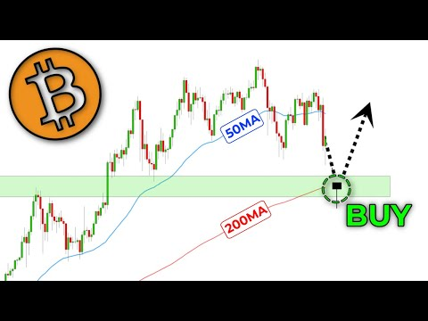Bitcoin Is Making Lower Lows... (Expected) What Is The Next Buy Zone?