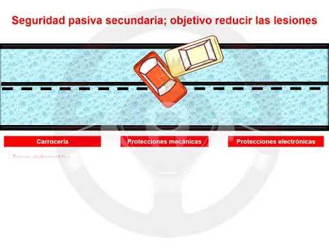 ASÍ FUNCIONA EL AUTOMÓVIL (I) - 1.4 Seguridad (2/13)