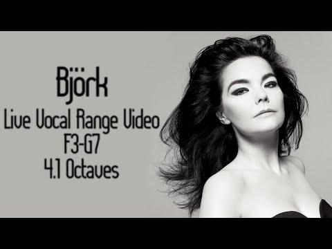 Björk Live Vocal Range (F3-G7)