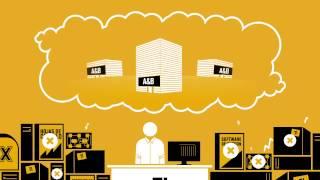 Soluciones SAP para las empresas en crecimiento