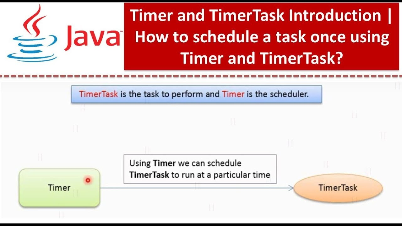 Timer and TimerTask Introduction | How to schedule a task once using Timer  and TimerTask