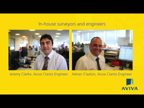 Aviva Claims Proposition