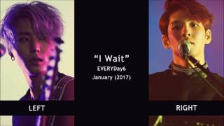 Video A Different Member Singing in Each Ear - DAY6 Edition (Wear Headphones) download MP3, 3GP, MP4, WEBM, AVI, FLV Januari 2018