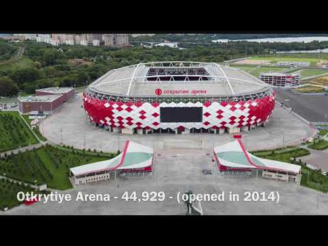 FIFA World Cup 2018 Stadiums (Russia)