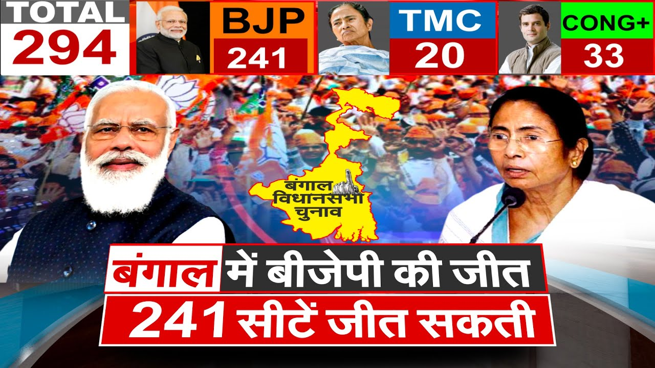 Latest Big Update on West Bengal opinion poll 2021 predict BJP will win BJP 241 big jolt for Mamata