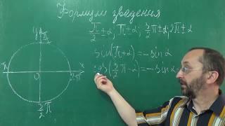 Тема 5 Урок 1 Правило зведення тригонометричних функцій - Алгебра 10 клас
