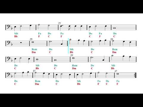 Cello Play Along - My heart will go on - Titanic (Sheet music - Guitar chords)