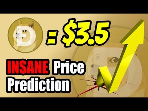 Will Dogecoin Hit $3.5 | Shiba Inu Price Analysis + Price ...