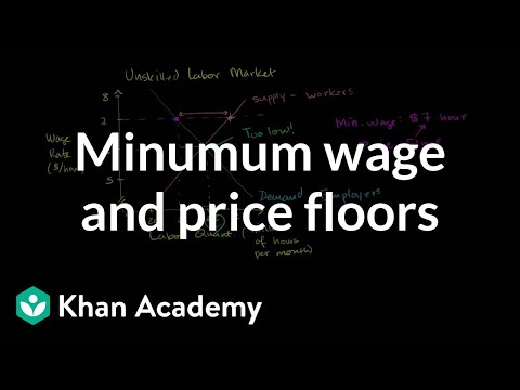Minimum wage and price floors | Microeconomics | Khan Academy