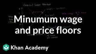 Minimum wage and price floors | Microeconomics | Khan Academy