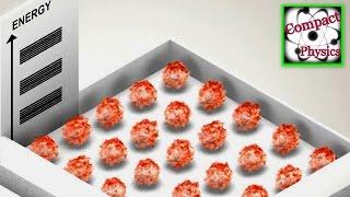 Elektrische Leitfähigkeit - erklärt in 91 Sekunden [Compact Physics] Thumbnail