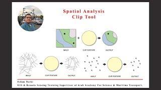Clip Tools - Spatial Analyst - ArcGIS تعلم برنامج | GIS