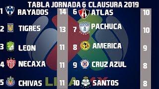 Resultados, Goles y Tabla General Jornada 6 Liga MX Clausura 2019