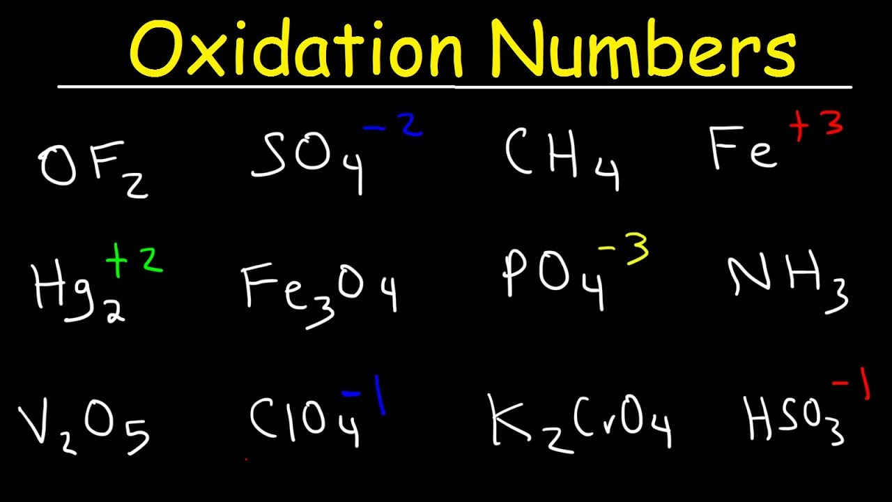 How To Calculate Oxidation Numbers - Basic Introduction - YouTube