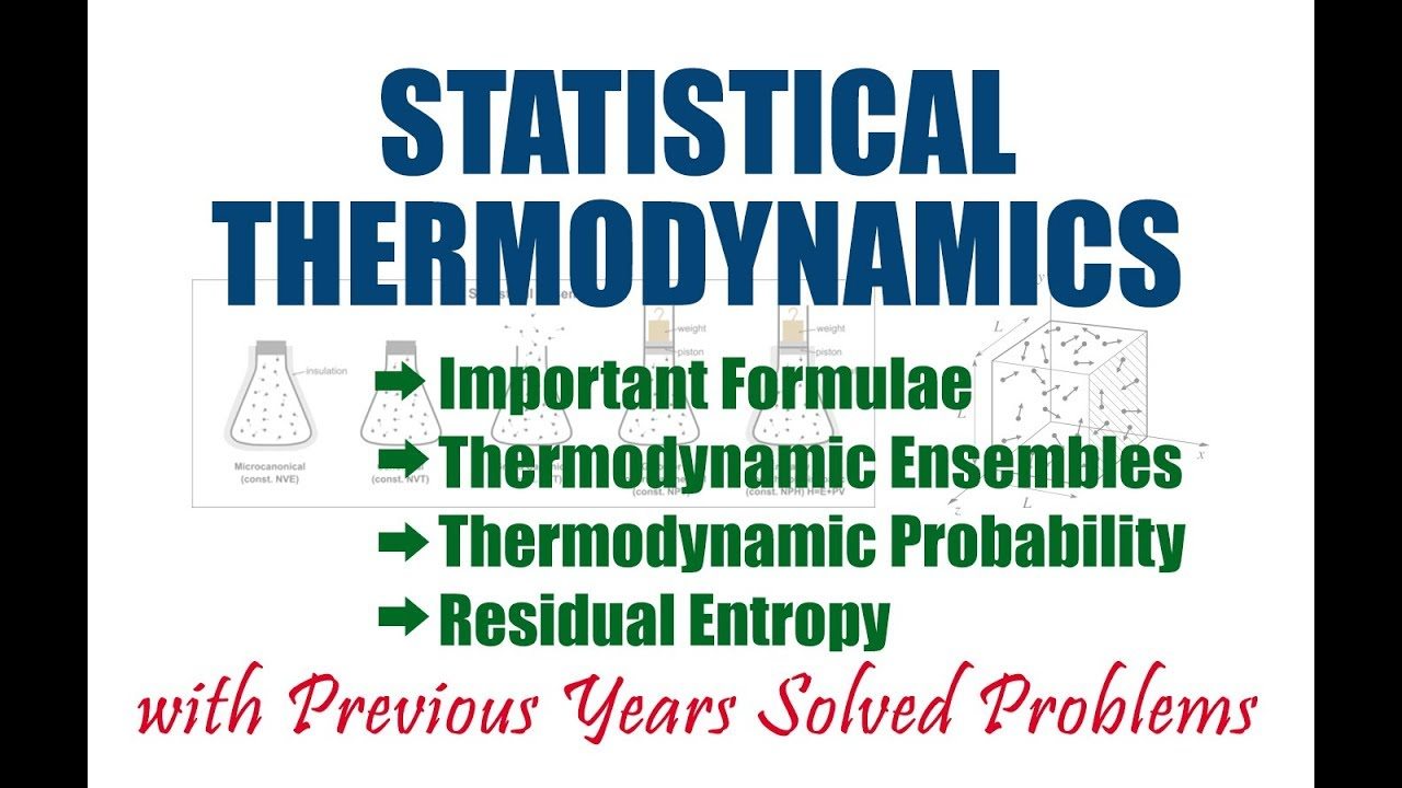 Statistical Thermodynamics | Important Formulae | Solved Problems
