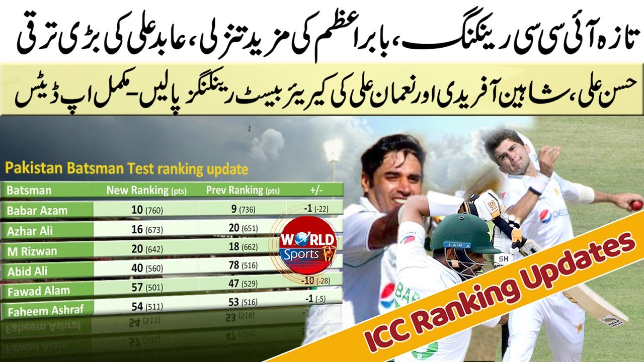 Hasan Ali becomes Top Test bowler | Babar Azam down, Abid Ali move up in ICC ranking updates today