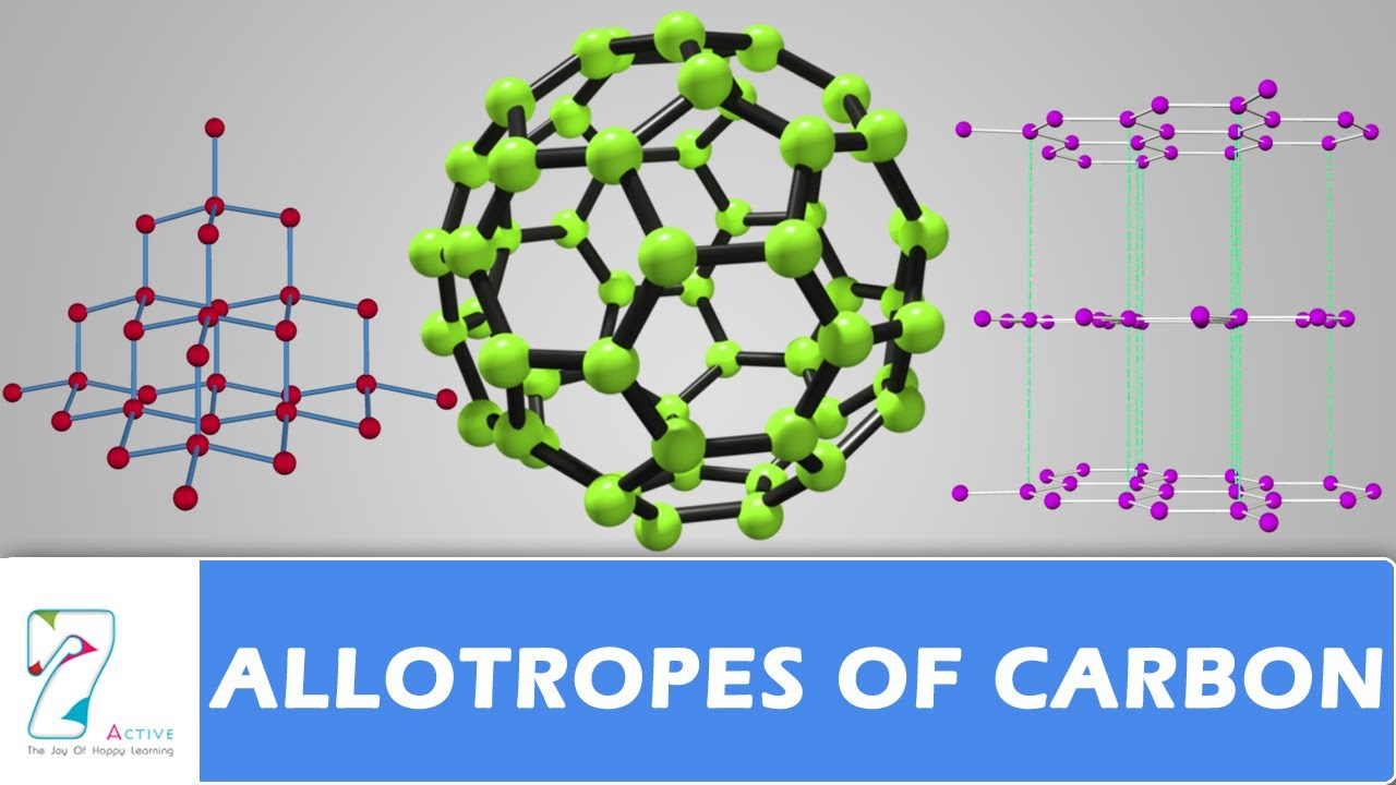 what are allotropes of carbon