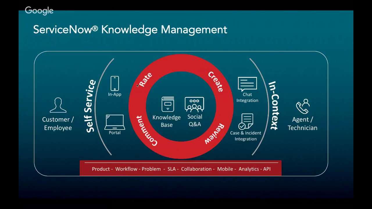 google knowledge management Google has hinted that it could create an extremely powerful corporate knowledge management or information management platform by integrating products such as its search appliances with its other.