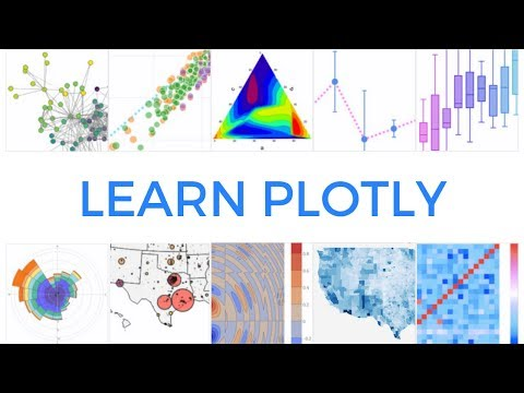 Learn Plotly series: Download Supplemental Materials