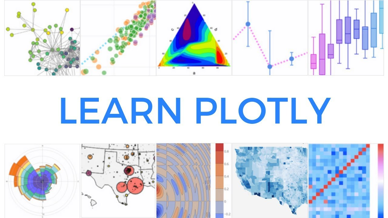 LEARN PLOTLY - INTRODUCTION