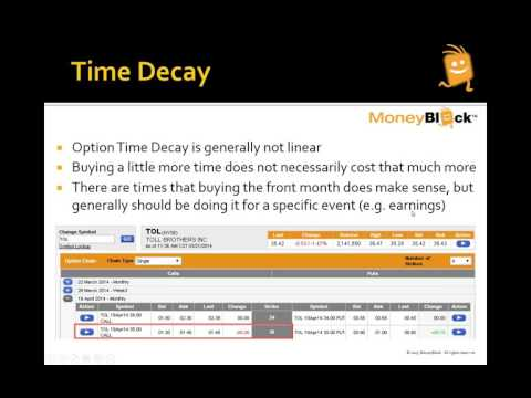 Using Options as Stock Replacement and More