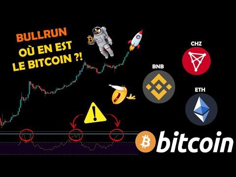 BITCOIN 📈 ANALYSE LONG TERME ! / BINANCE COIN💥 EXPLOSE 🚀🤑 / + ETH + CHZ analyse crypto monnaie fr