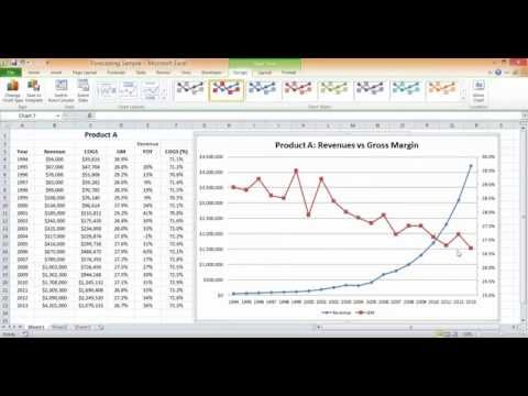 charts-in-excel---dual-axis-chart